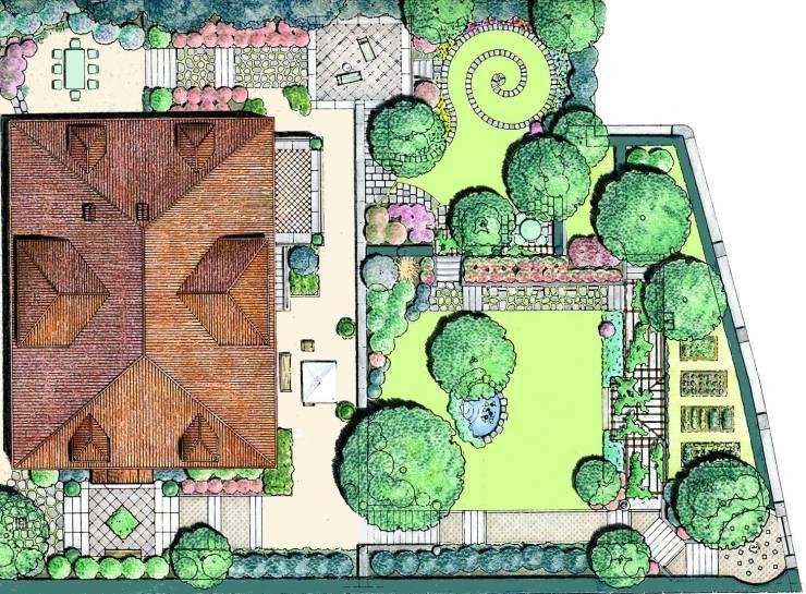 Vivai barberis societ semplice agricola progettazione for Disegnare un giardino